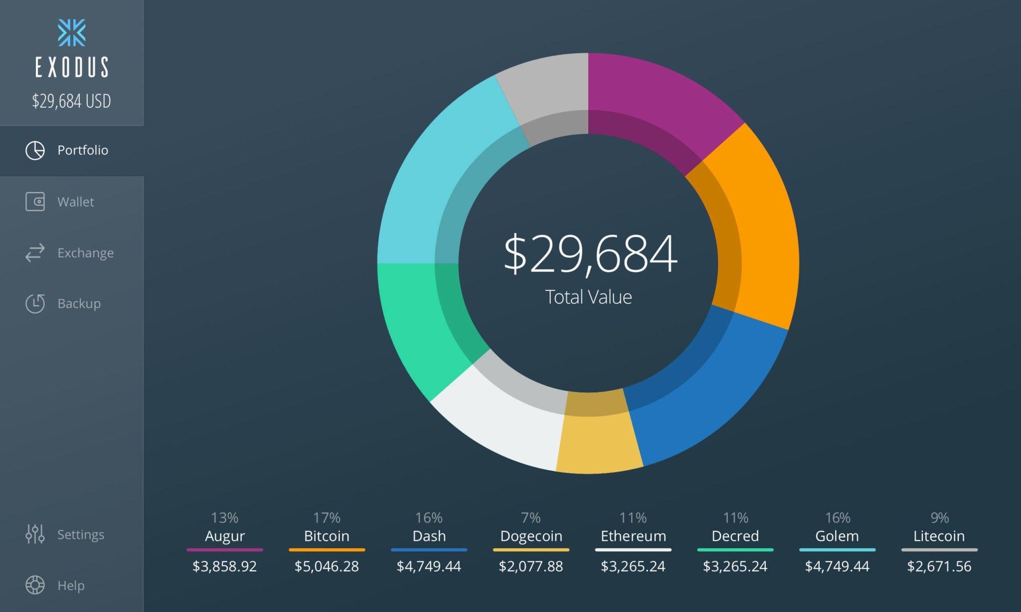 exodus portfolio wallet