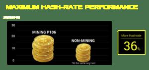 mining asus